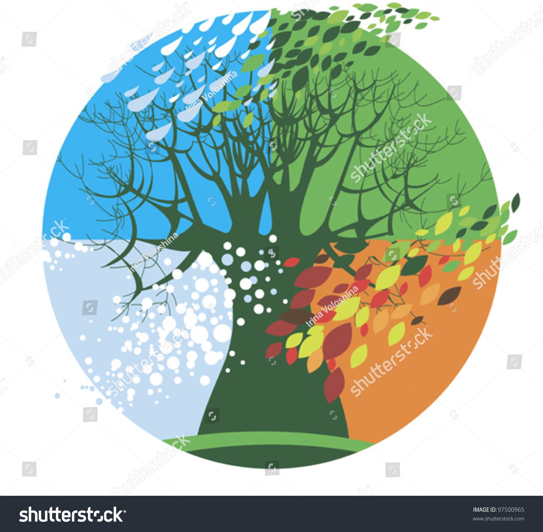 Картинки о изменениях природы