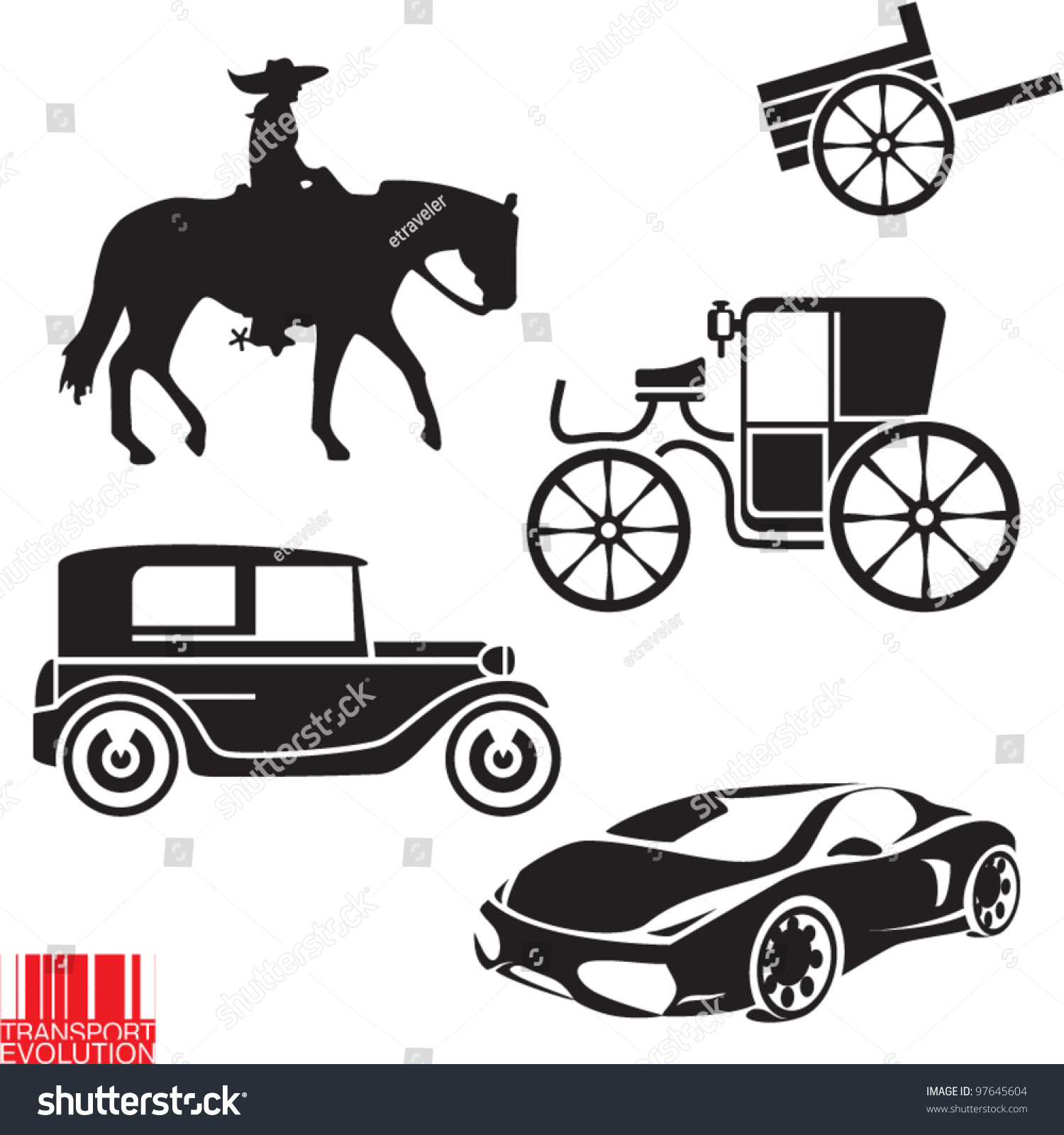evolution of transportation A brief history of transportation/energy the dawn of time post-dawn of time circa 1400 circa 1800 circa 1900 circa 1950.