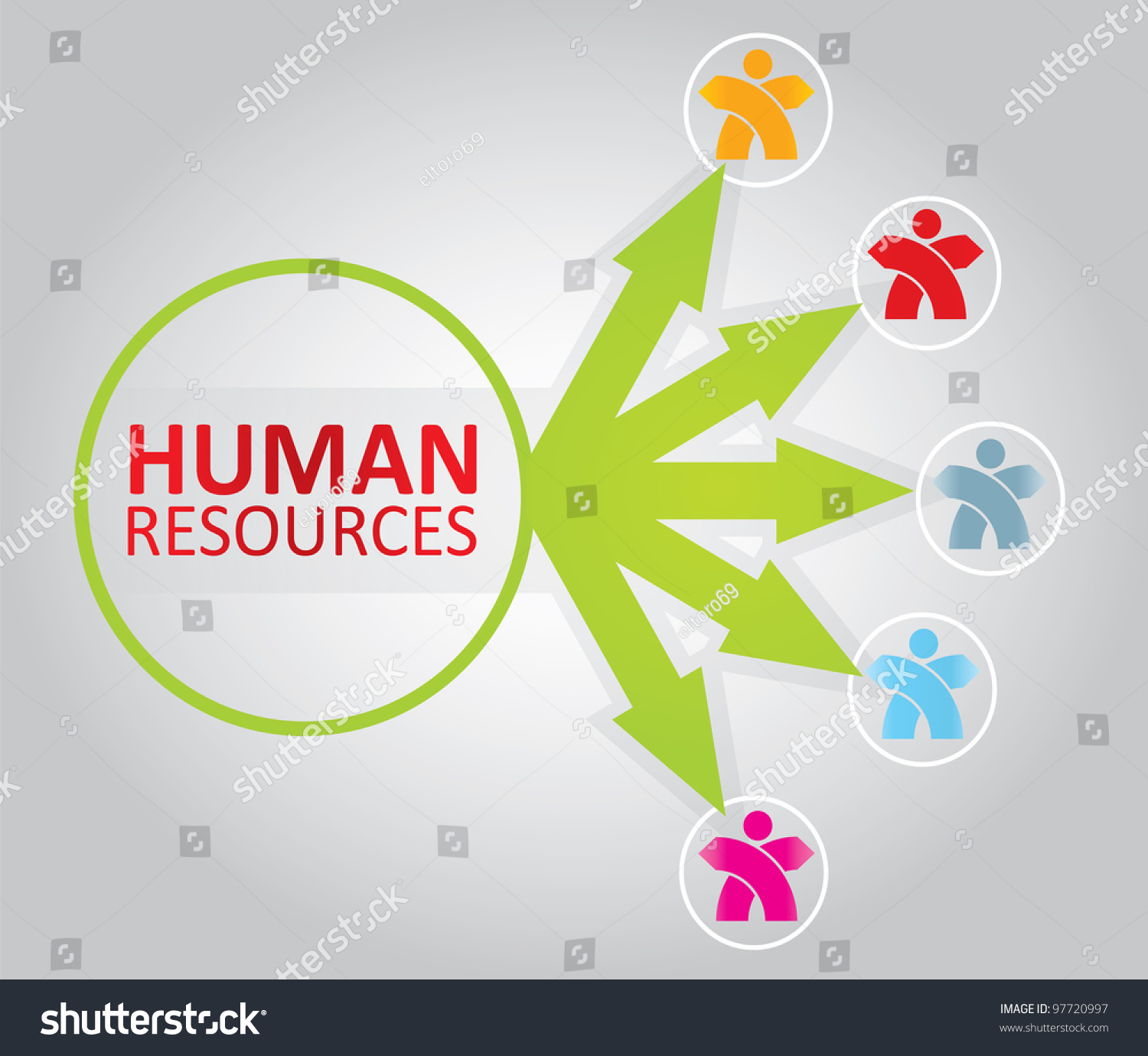 Human Resources: Abstract Illustration With Sign