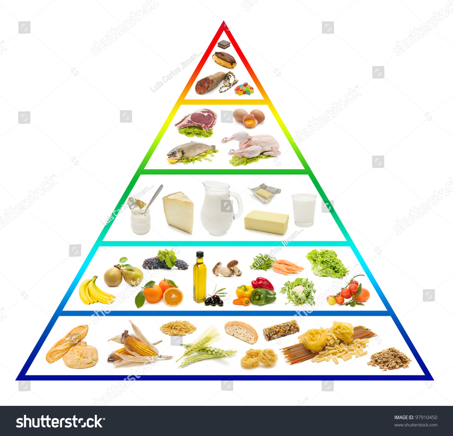 new food pyramid 2020