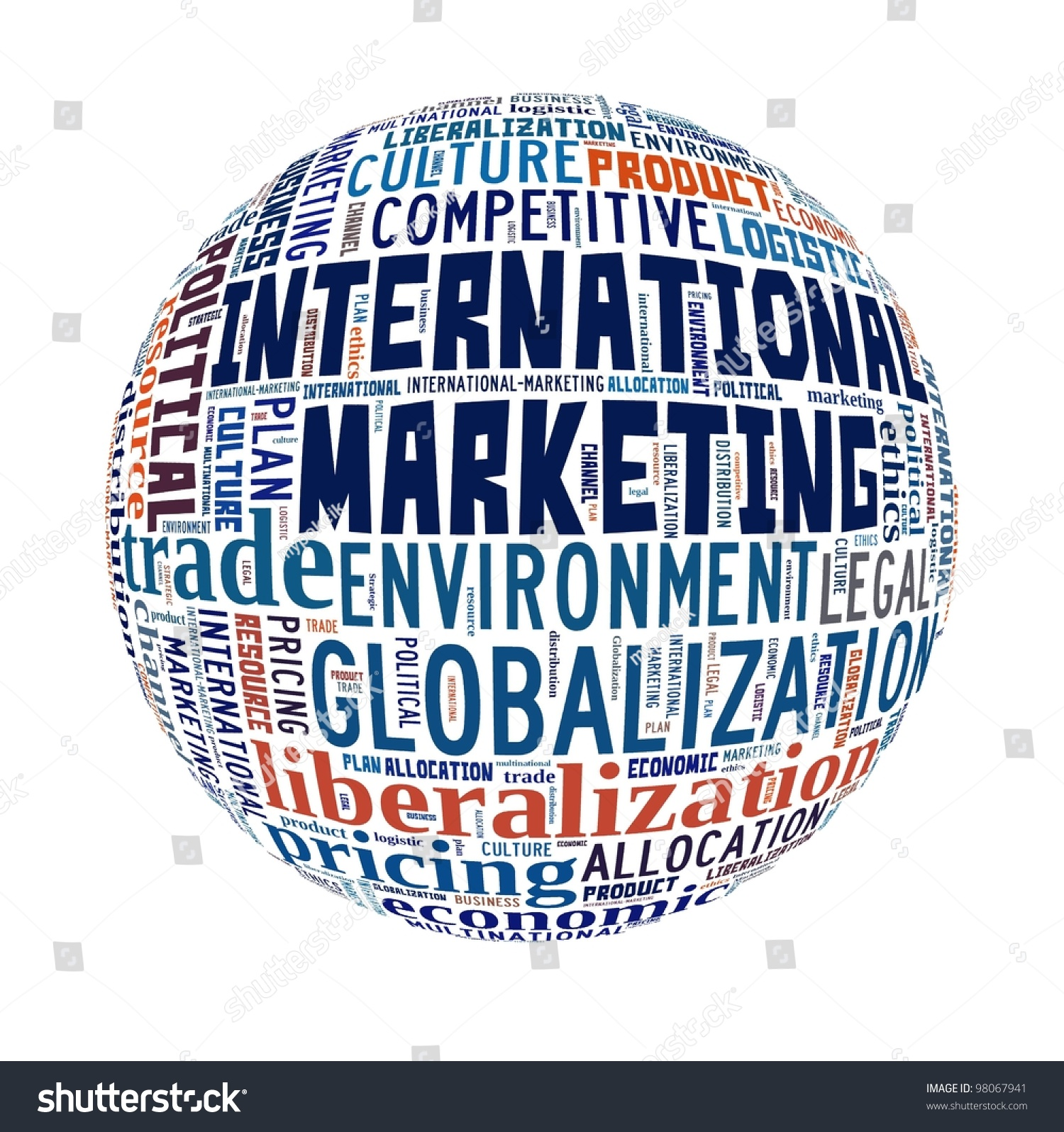 Word Collage on International Marketing