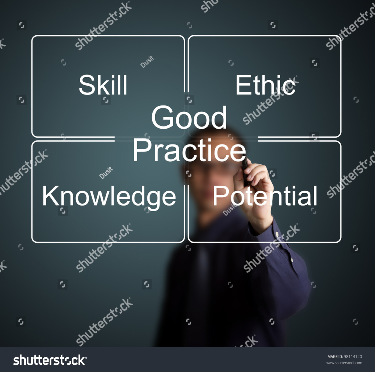 businessman writing good practice concept skill ethic save to a lightbox
