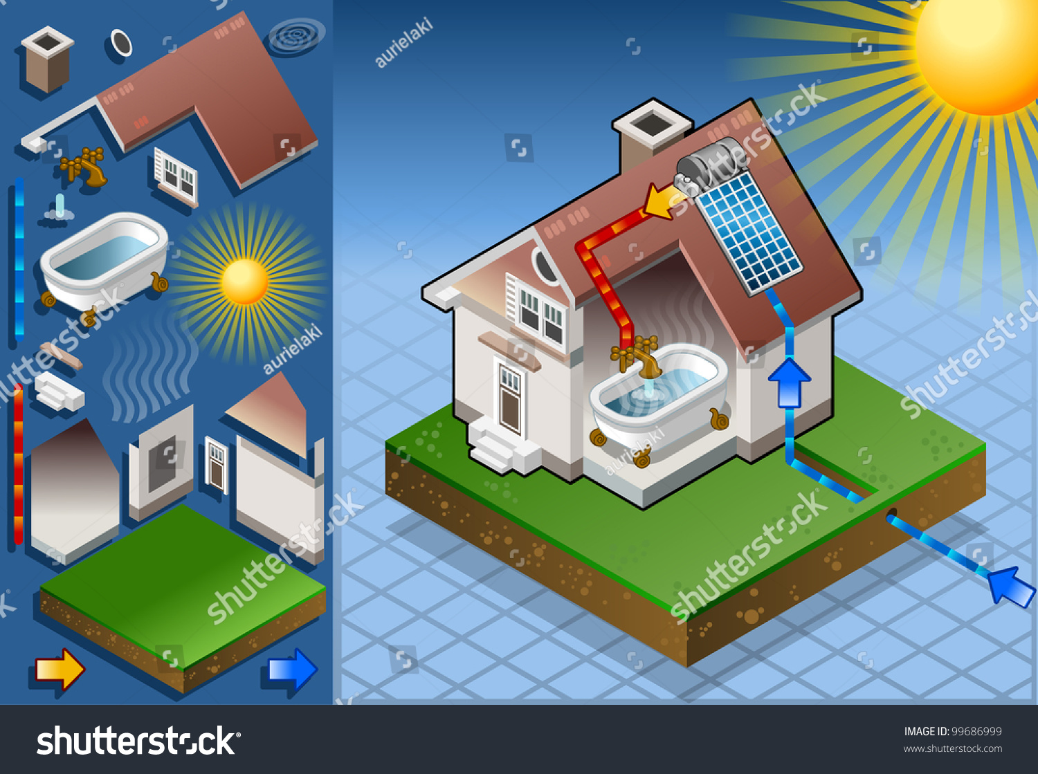 Isometric Solar Panel House Hot Water Stock Vector Royalty Free Diagram Production 3d Illustration Heat System